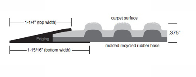 edging-and-carpet-cross-cut-view-montage-ecomat